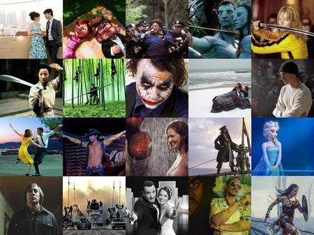Patterns in Film Success: Throughout Decades